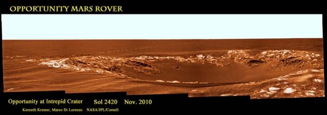 Intrepid Crater