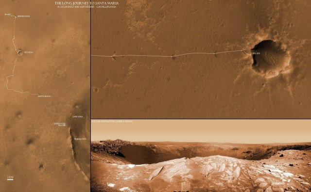 Photo 2: The Long Journey of Opportunity: This collage of two maps and a new close up panorama of Santa Maria crater (bottom right) shows the route traversed by the Opportunity Mars rover during her 7 year long overland expedition across the Meridiani Planum region of Mars. Opportunity arrived at the rim of Santa Maria Crater on Dec. 16, 2010 on Sol 2451.  The mosaic of Santa Maria at bottom right was taken by Opportunity about 5 meters from rim on Sol 2451.   Credit: NASA/JPL/Cornell, Marco Di Lorenzo, Kenneth Kremer. This map mosaic published in the Jan. 17, 2011 issue of Aviation Week & Space Technology magazine, p. 45.