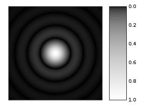 Computer-generated image of an Airy disk. Credit: https://en.wikipedia.org/wiki/Airy_disk